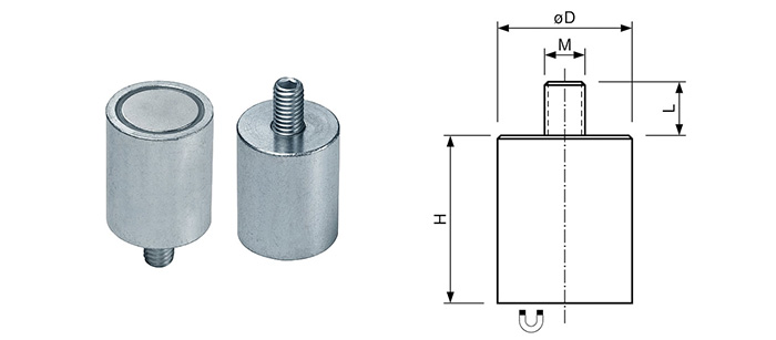 Deep pot holding magnet with thread