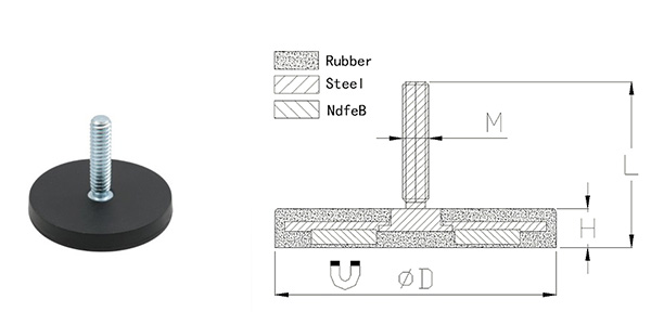 Rubber Coated NdFeB Round Base with Male Thread