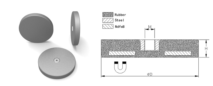 Rubber Coated NdFeB Round Base, with Female Thread