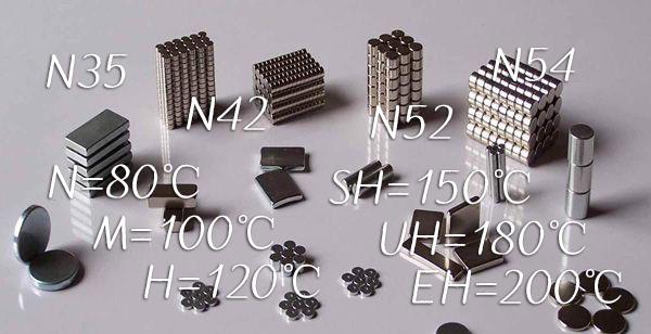 Neodymium Magnet Grades